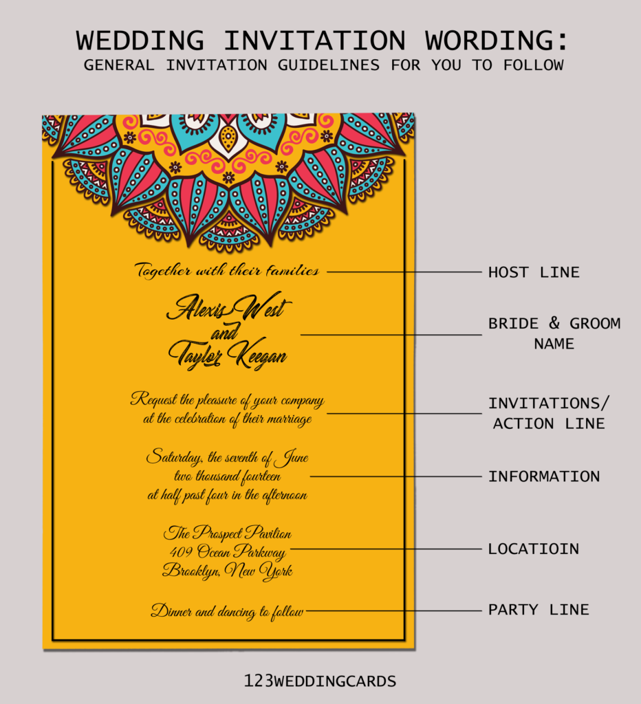 General Wedding Invitations Wordings Guidelines to follow - 123WeddingCards